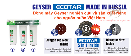 may loc nuoc Nano Geyser